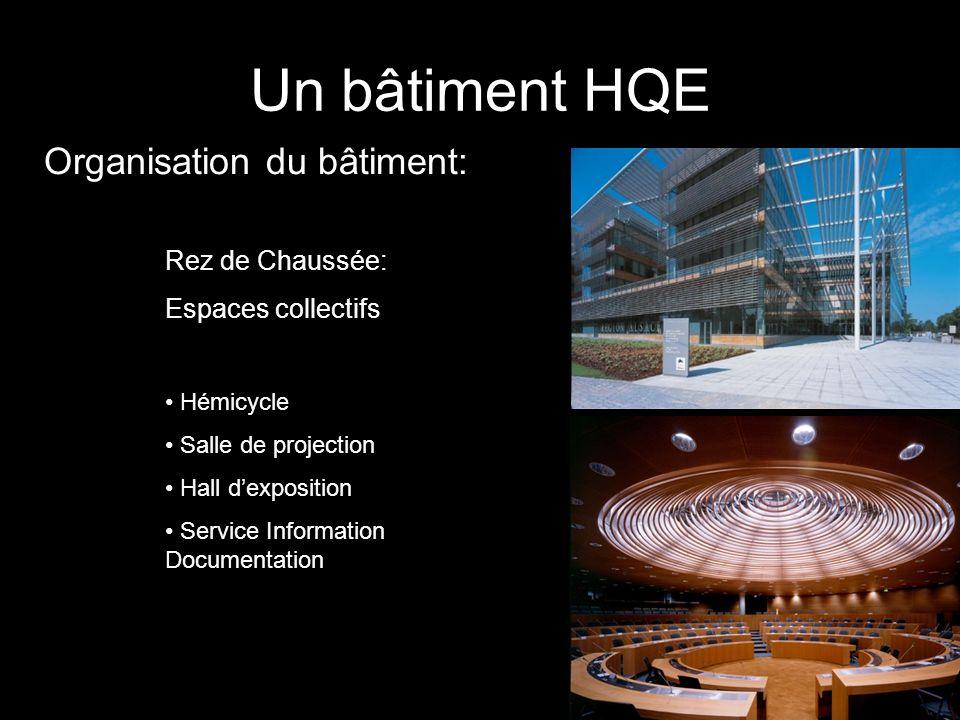 Un bâtiment HQE Organisation du bâtiment: Rez de Chaussée: