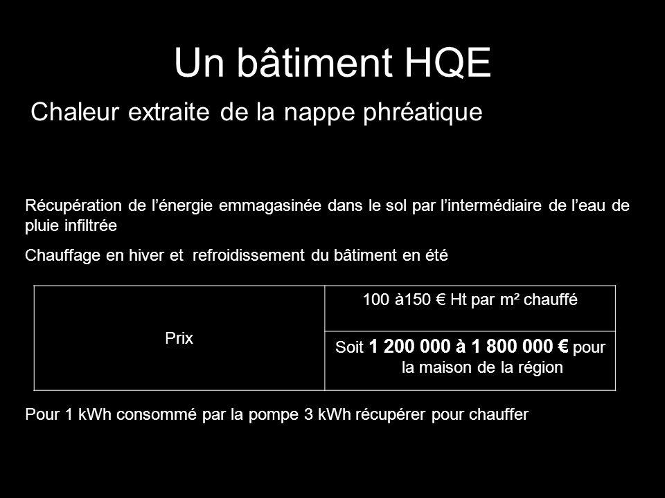 Soit 1 200 000 à 1 800 000 € pour la maison de la région