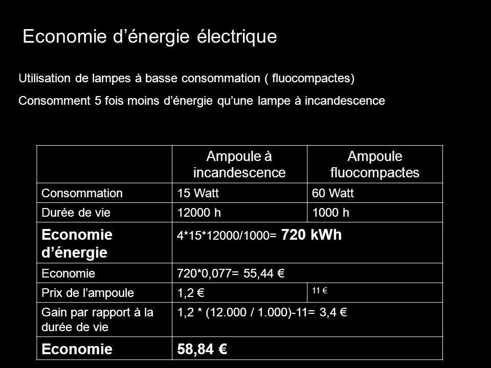 Economie d'énergie électrique