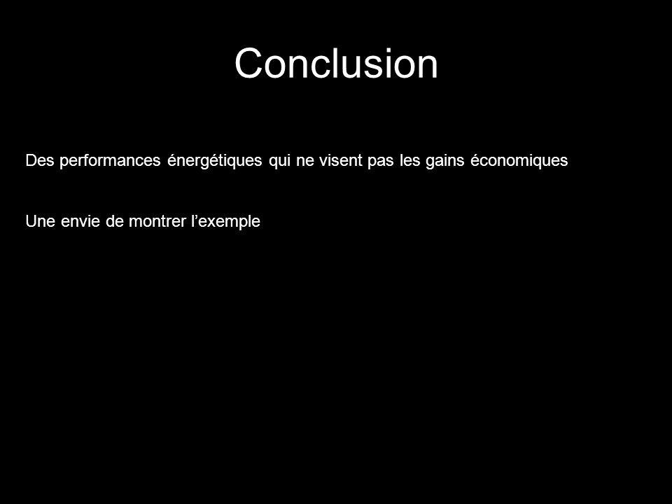 Conclusion Des performances énergétiques qui ne visent pas les gains économiques.