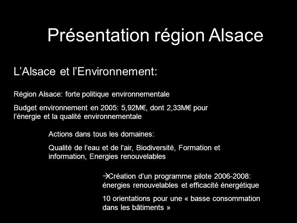 Présentation région Alsace