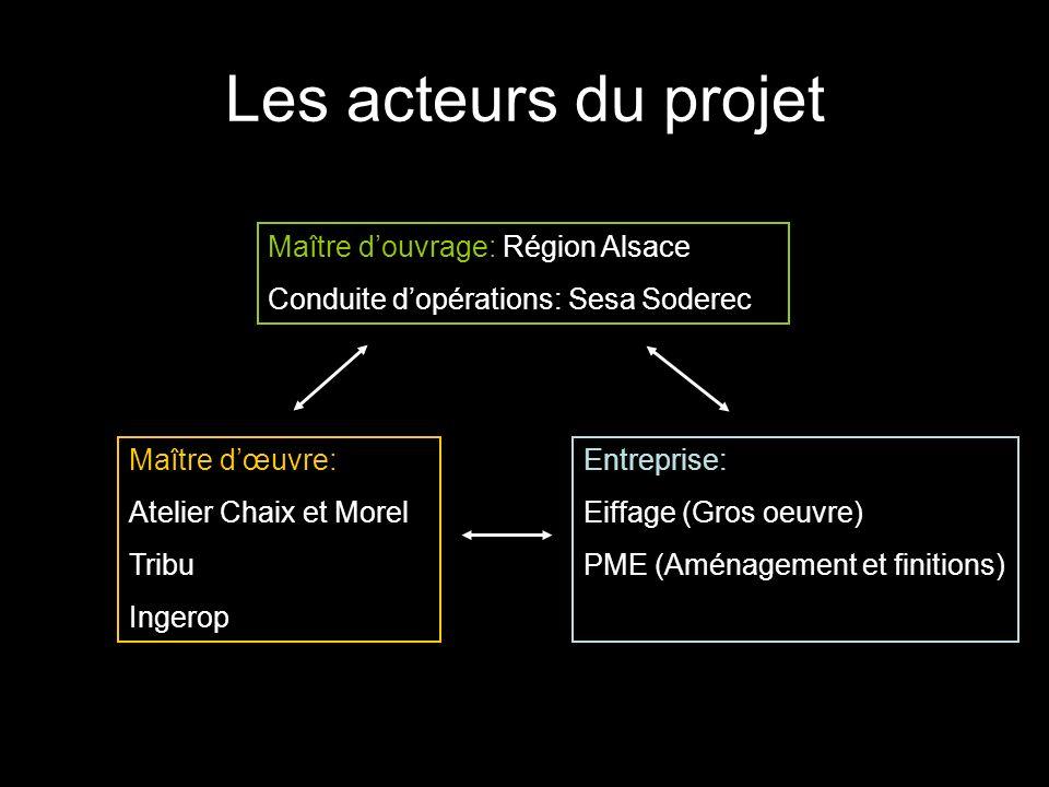 Les acteurs du projet Maître d'ouvrage: Région Alsace