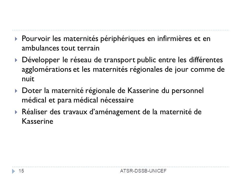 Réaliser des travaux d'aménagement de la maternité de Kasserine