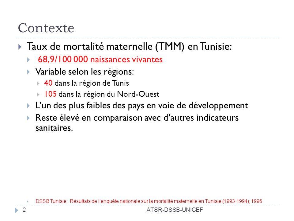 Contexte Taux de mortalité maternelle (TMM) en Tunisie: