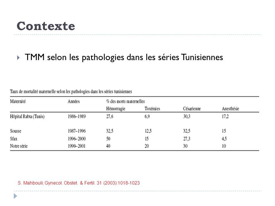 Contexte TMM selon les pathologies dans les séries Tunisiennes