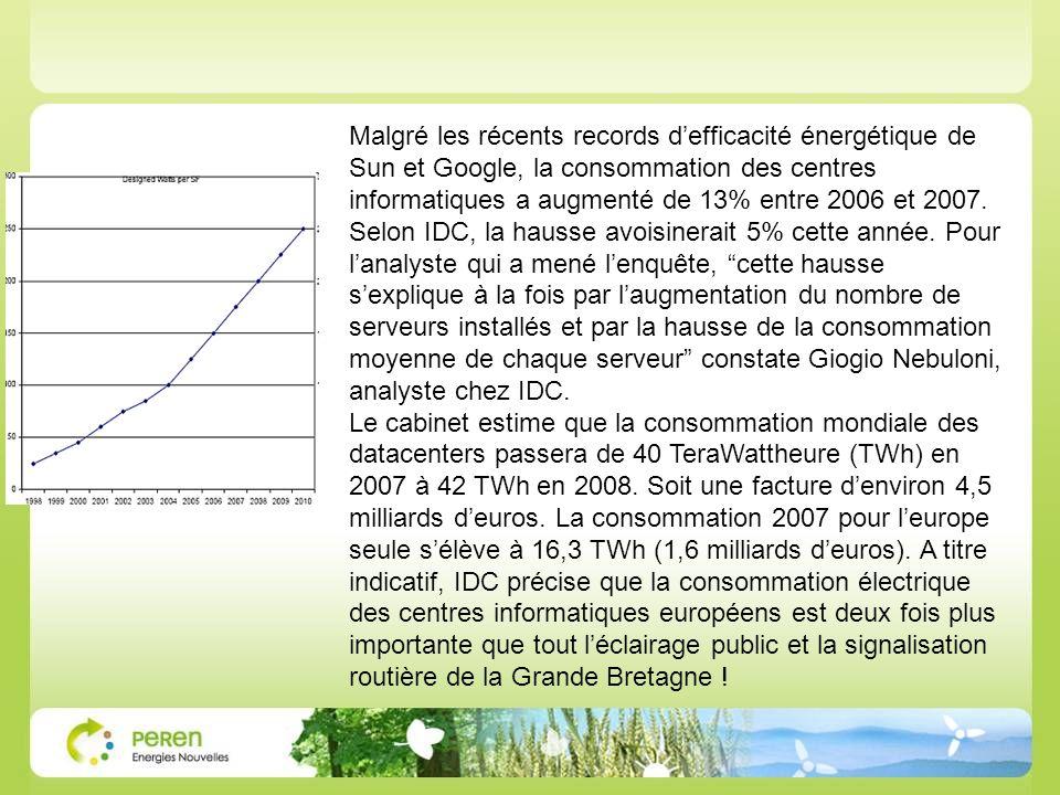Malgré les récents records d'efficacité énergétique de Sun et Google, la consommation des centres informatiques a augmenté de 13% entre 2006 et 2007. Selon IDC, la hausse avoisinerait 5% cette année. Pour l'analyste qui a mené l'enquête, cette hausse s'explique à la fois par l'augmentation du nombre de serveurs installés et par la hausse de la consommation moyenne de chaque serveur constate Giogio Nebuloni, analyste chez IDC.