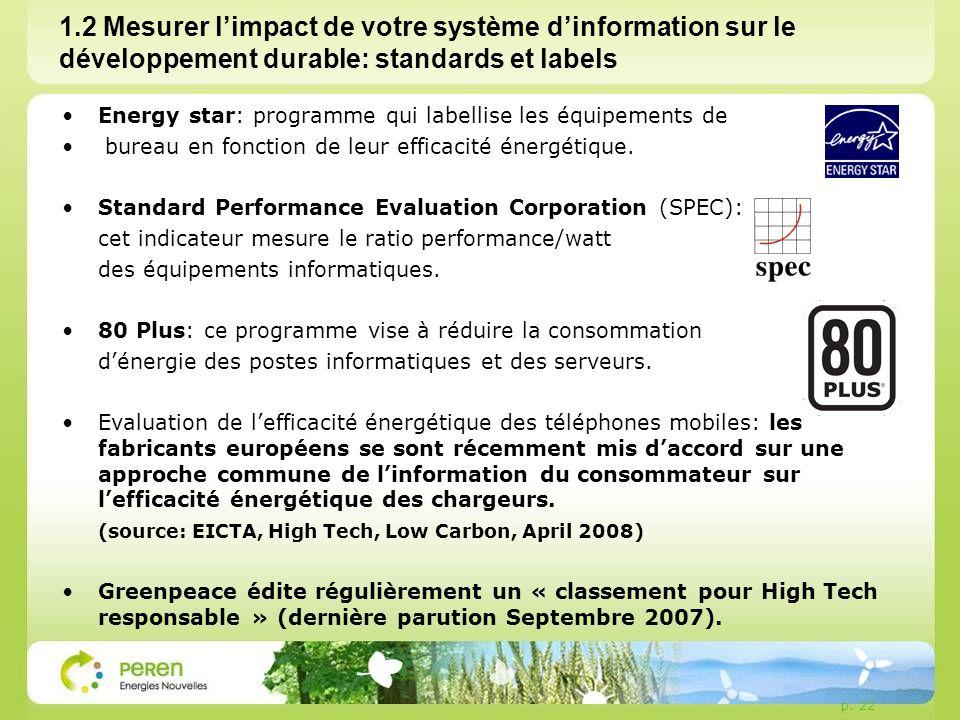 1.2 Mesurer l'impact de votre système d'information sur le développement durable: standards et labels