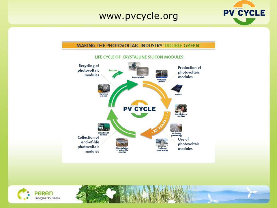 www.pvcycle.org