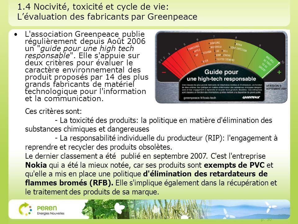 1.4 Nocivité, toxicité et cycle de vie: L'évaluation des fabricants par Greenpeace