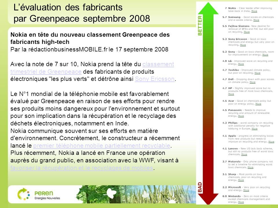 L'évaluation des fabricants par Greenpeace septembre 2008