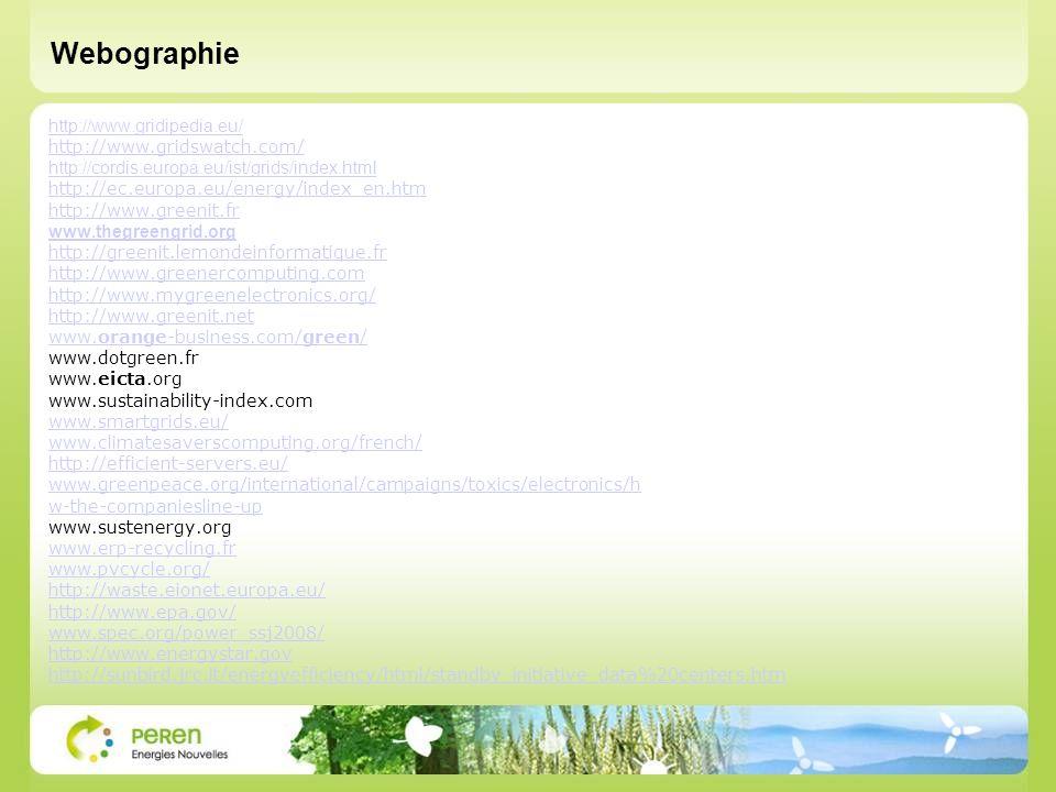 Webographie http://www.gridipedia.eu/ http://www.gridswatch.com/