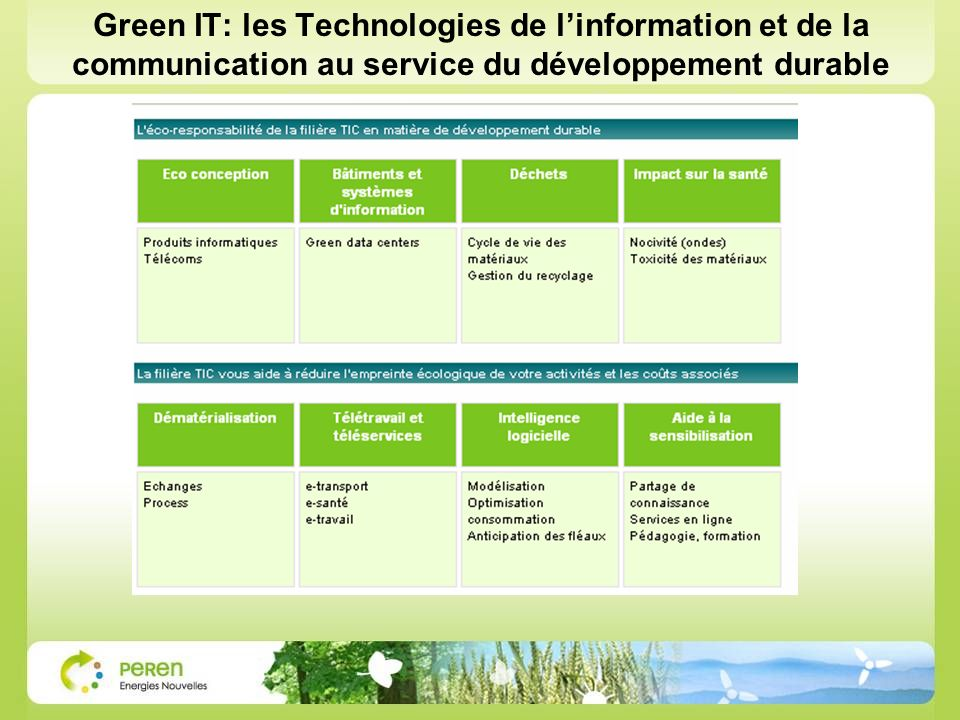 Green IT: les Technologies de l'information et de la communication au service du développement durable
