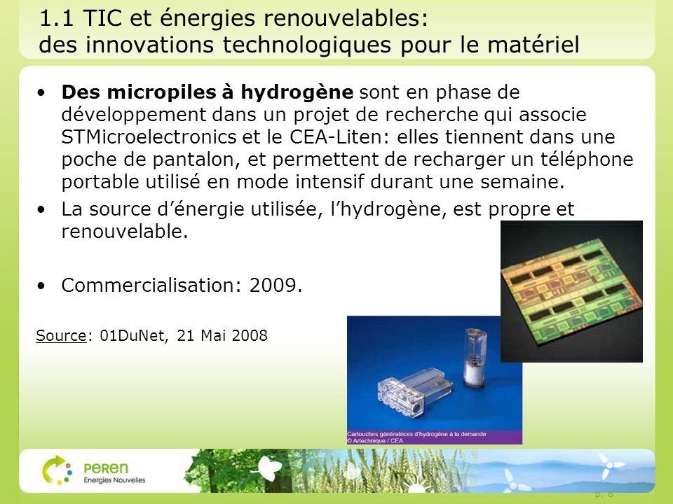 1.1 TIC et énergies renouvelables: des innovations technologiques pour le matériel