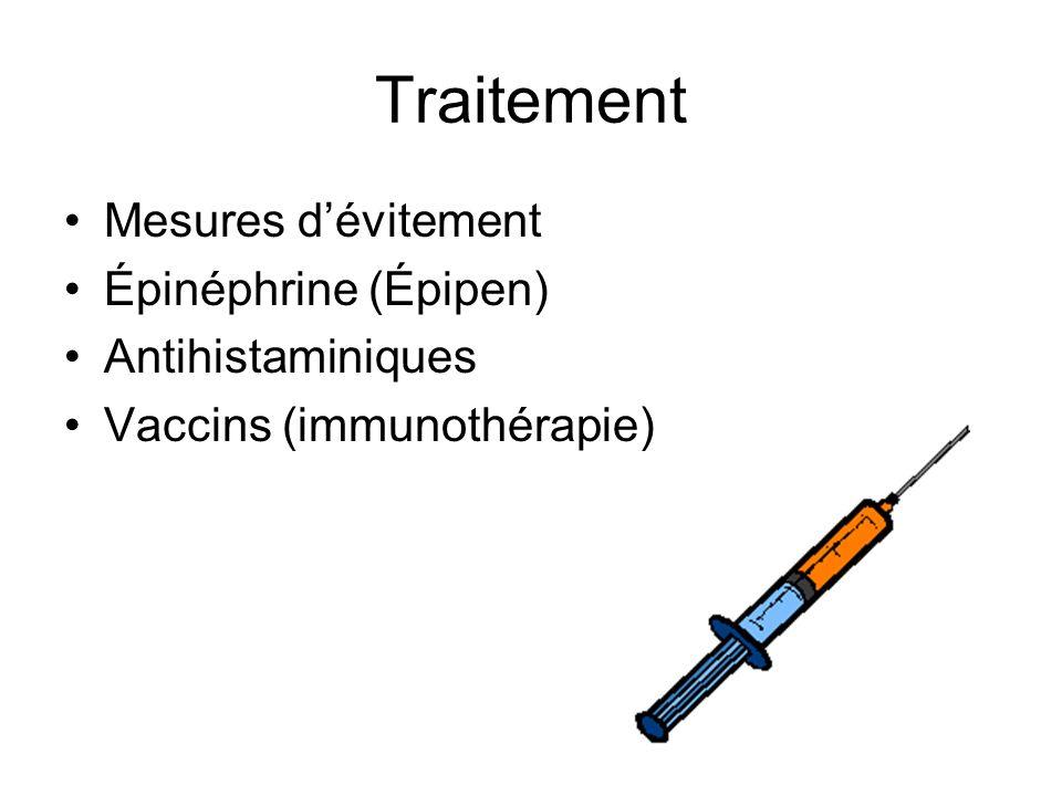Traitement Mesures d'évitement Épinéphrine (Épipen) Antihistaminiques