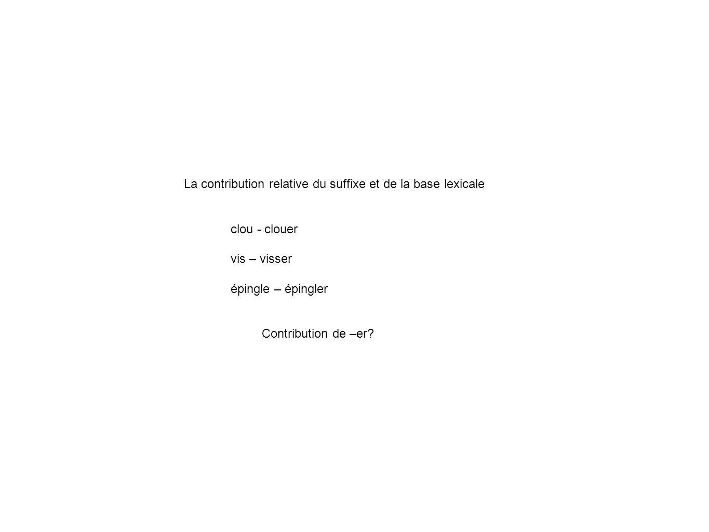 La contribution relative du suffixe et de la base lexicale