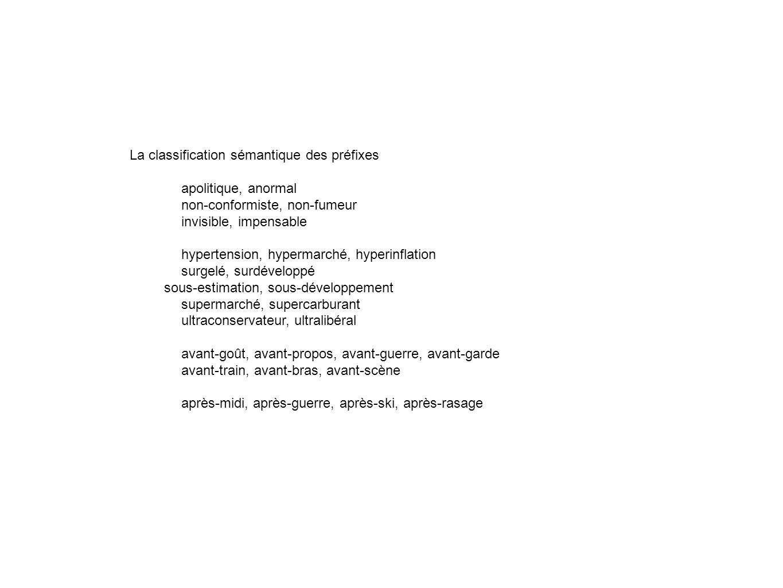 La classification sémantique des préfixes