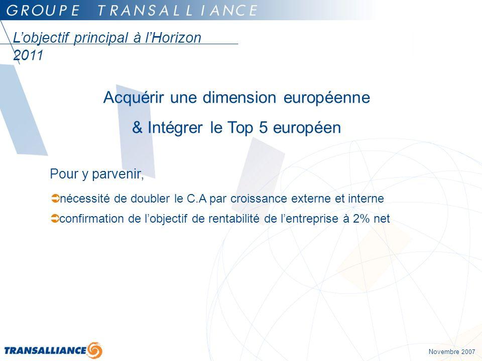 Acquérir une dimension européenne & Intégrer le Top 5 européen