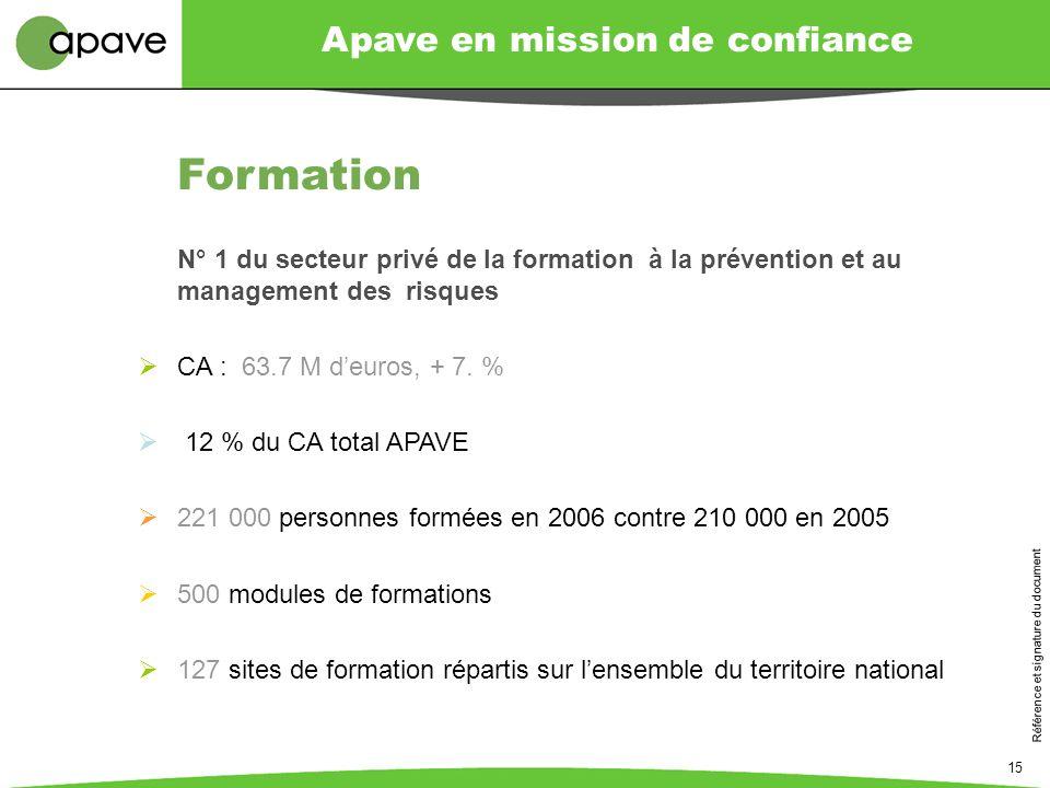 Formation N° 1 du secteur privé de la formation à la prévention et au management des risques. CA : 63.7 M d'euros, + 7. %