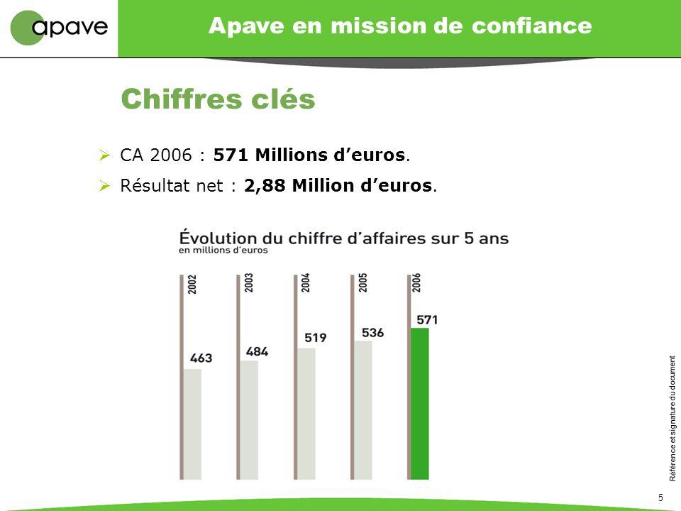Chiffres clés CA 2006 : 571 Millions d'euros.