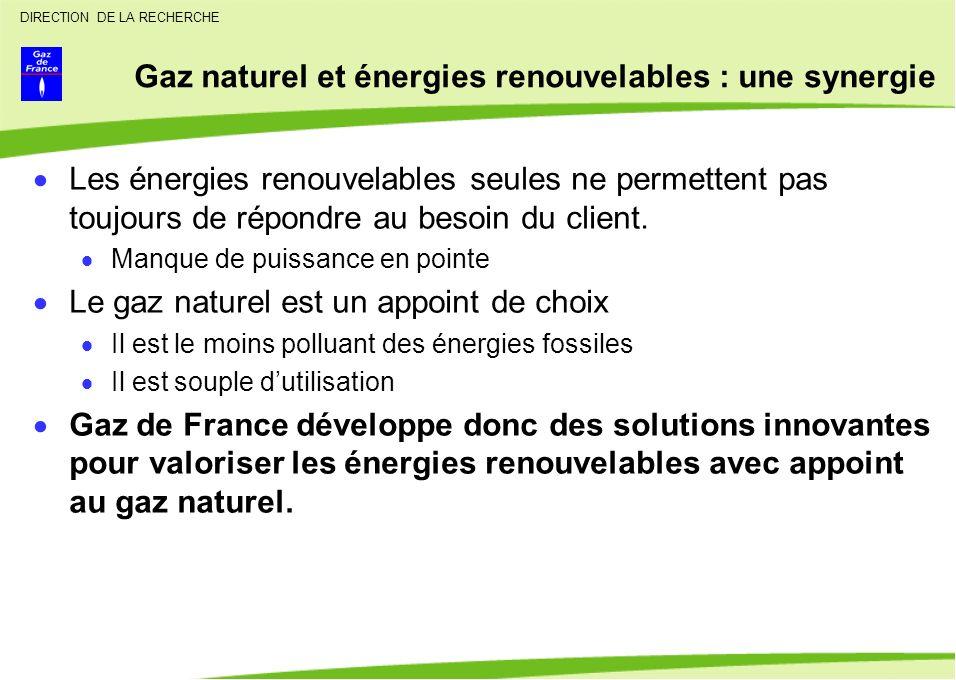 Gaz naturel et énergies renouvelables : une synergie