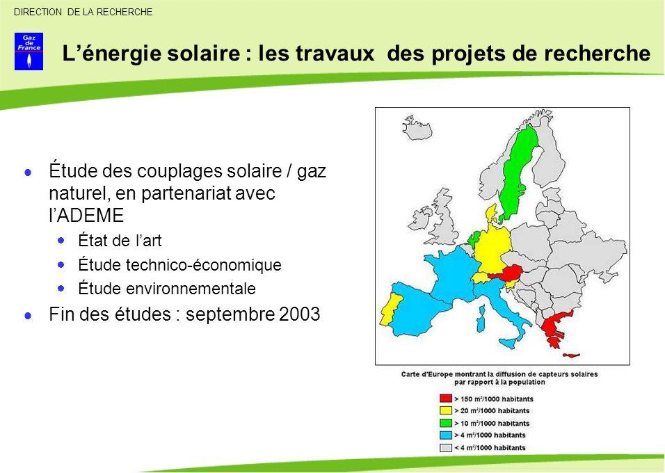 L'énergie solaire : les travaux des projets de recherche