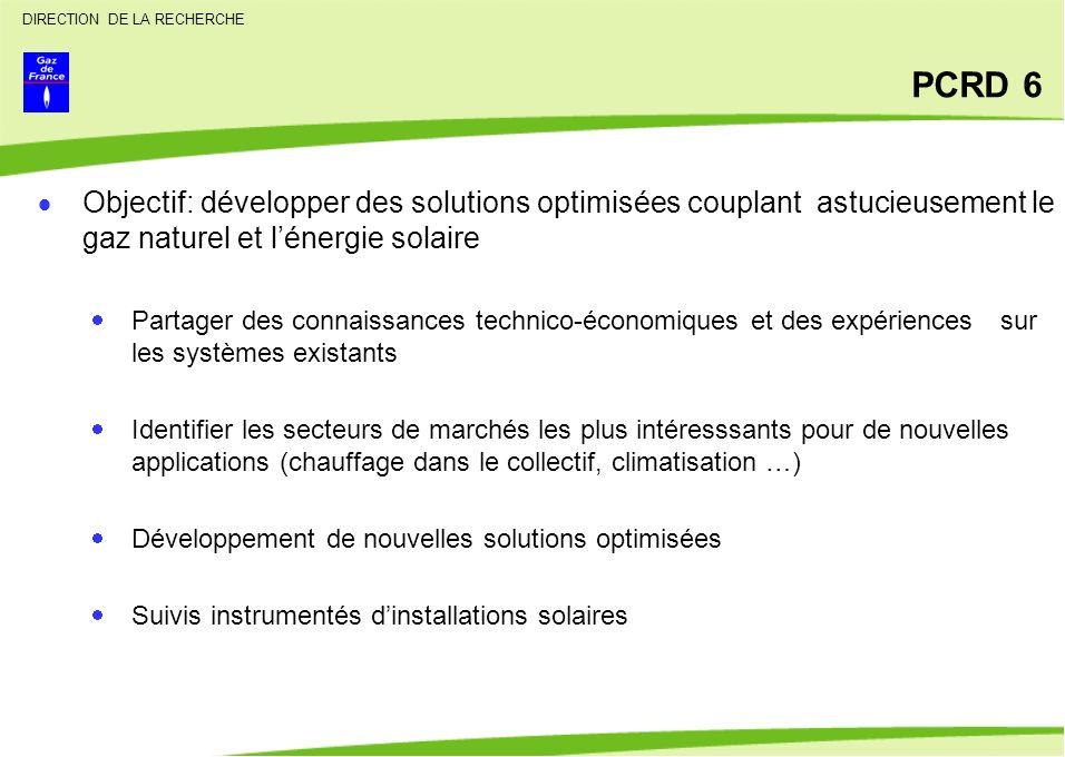 PCRD 6 Objectif: développer des solutions optimisées couplant astucieusement le gaz naturel et l'énergie solaire.