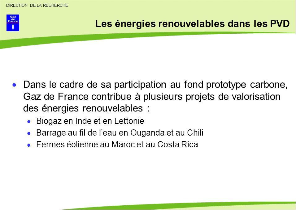 Les énergies renouvelables dans les PVD