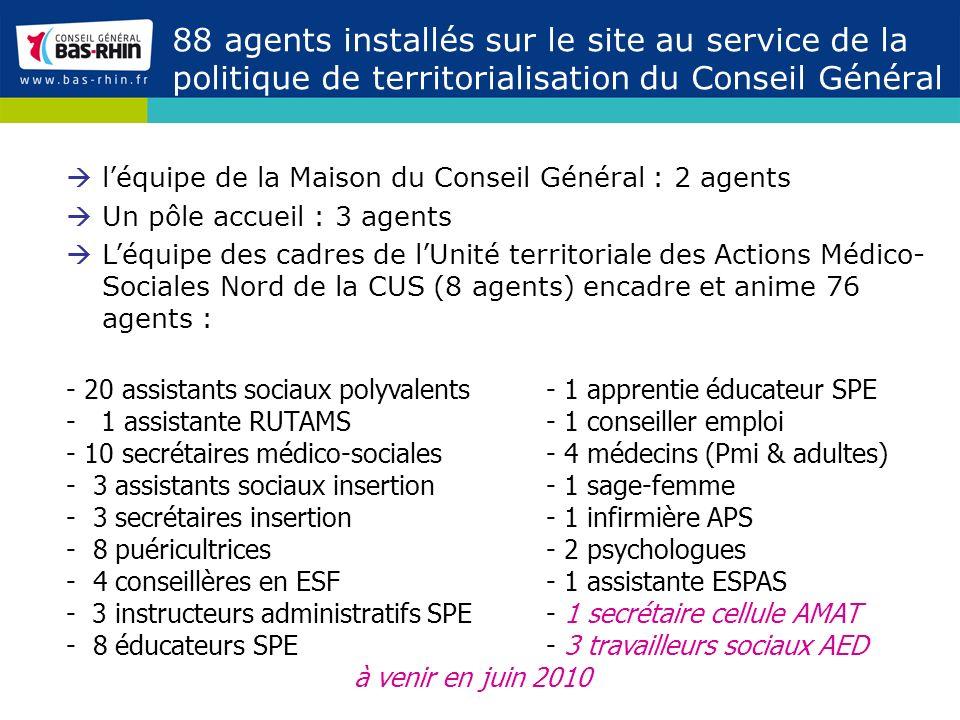 88 agents installés sur le site au service de la politique de territorialisation du Conseil Général