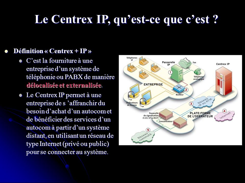 Le Centrex IP, qu'est-ce que c'est