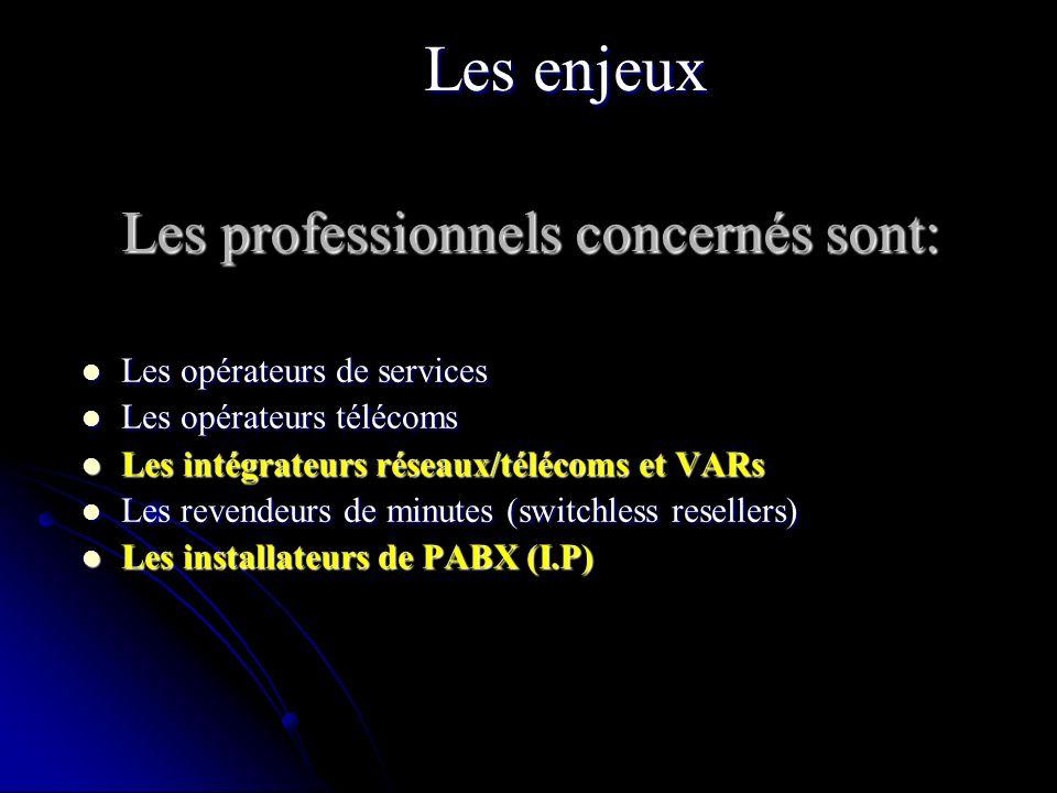 Les professionnels concernés sont: