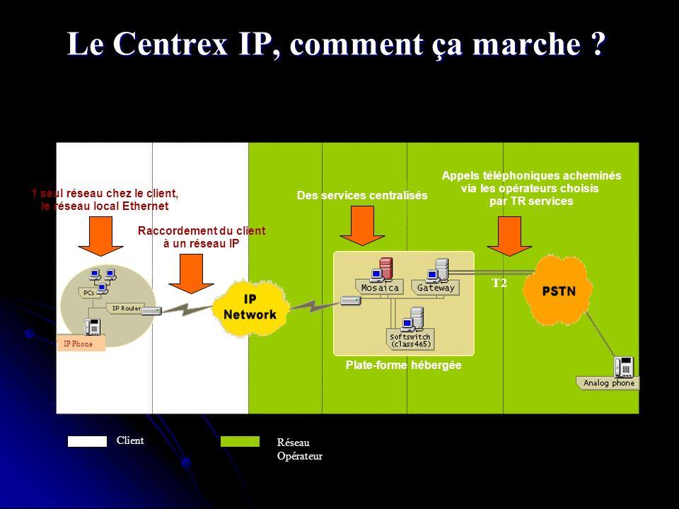 Le Centrex IP, comment ça marche
