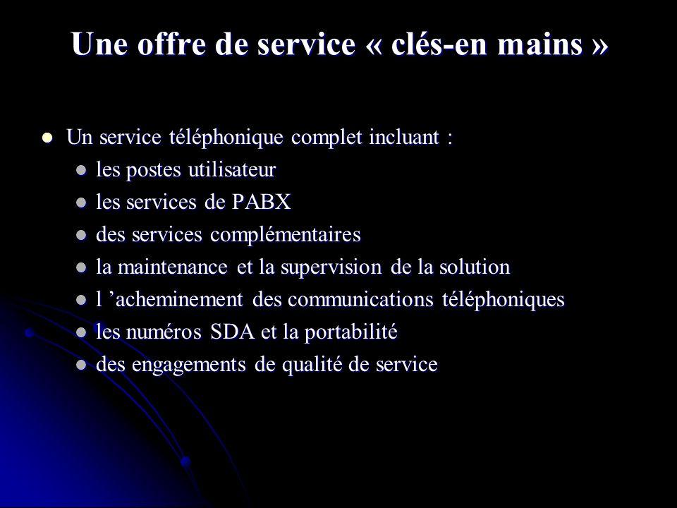 Une offre de service « clés-en mains »
