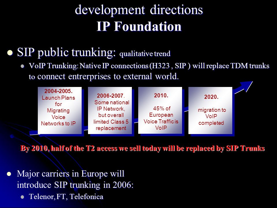 development directions IP Foundation