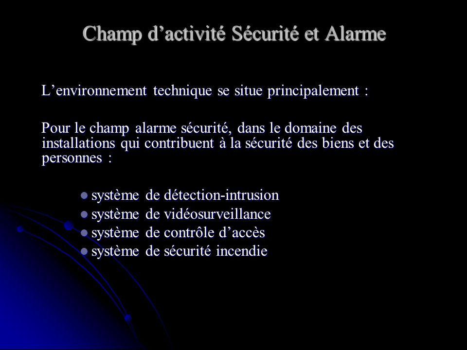 Champ d'activité Sécurité et Alarme