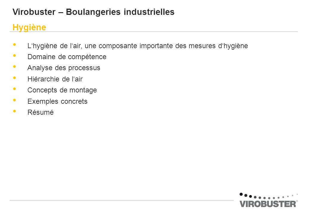 Virobuster – Boulangeries industrielles Hygiène