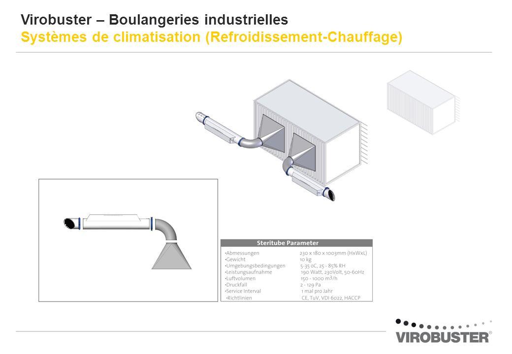 Virobuster – Boulangeries industrielles Systèmes de climatisation (Refroidissement-Chauffage)