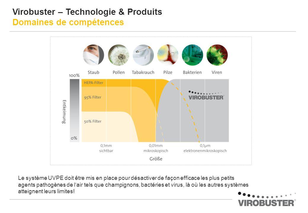 Virobuster – Technologie & Produits Domaines de compétences