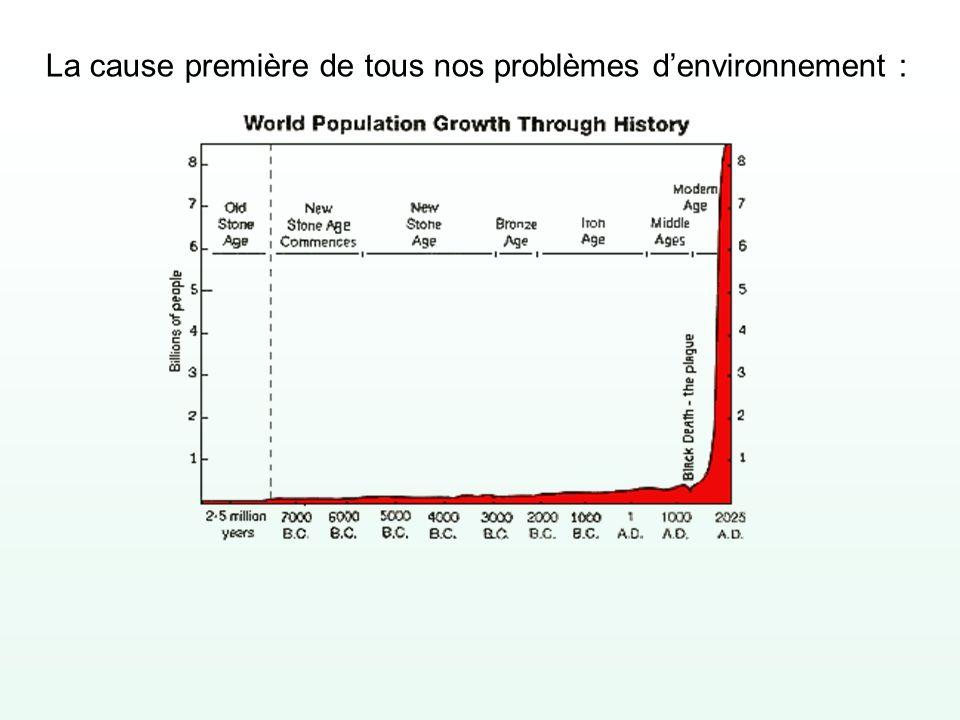 La cause première de tous nos problèmes d'environnement :