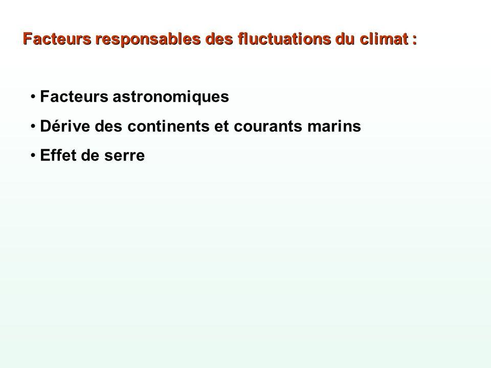 Facteurs responsables des fluctuations du climat :