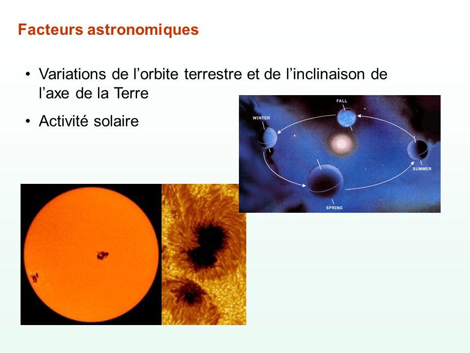 Facteurs astronomiques