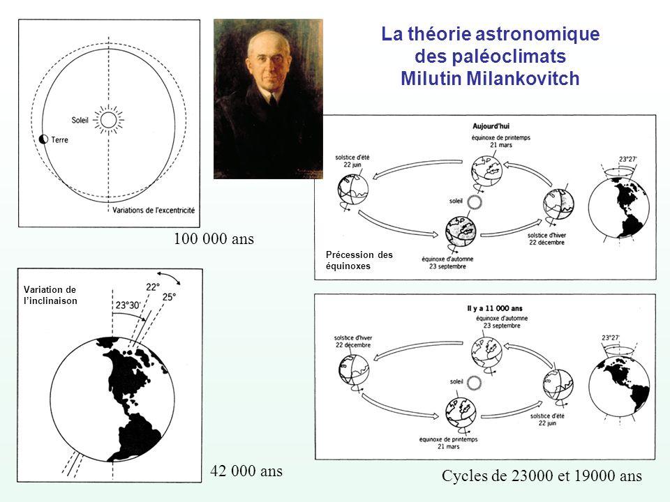 La théorie astronomique des paléoclimats
