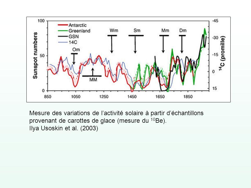 Mesure des variations de l'activité solaire à partir d'échantillons provenant de carottes de glace (mesure du 10Be).