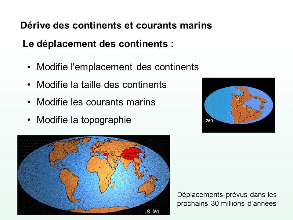 Dérive des continents et courants marins