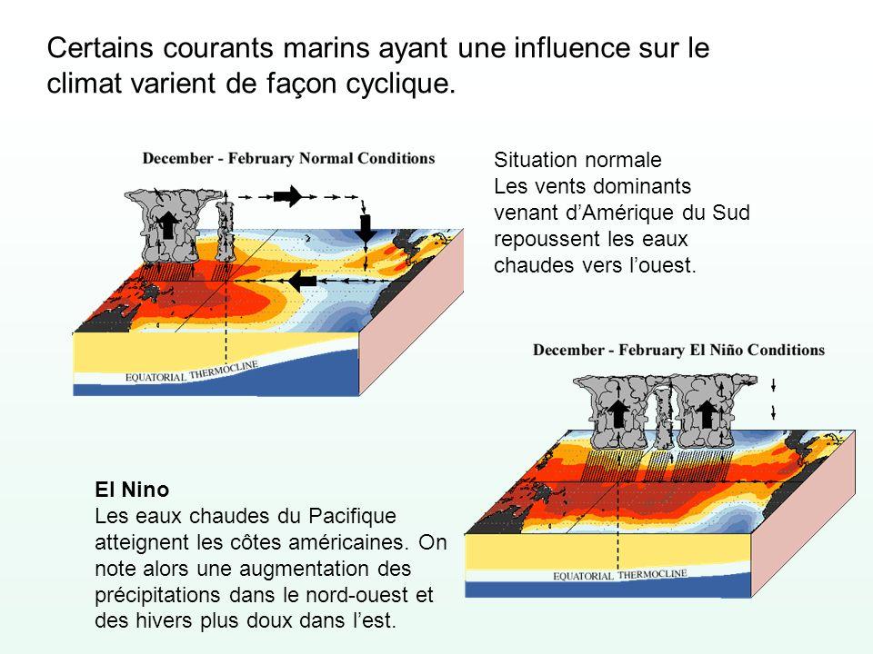 Certains courants marins ayant une influence sur le climat varient de façon cyclique.
