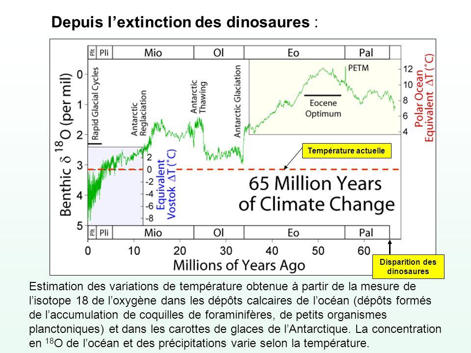 Disparition des dinosaures