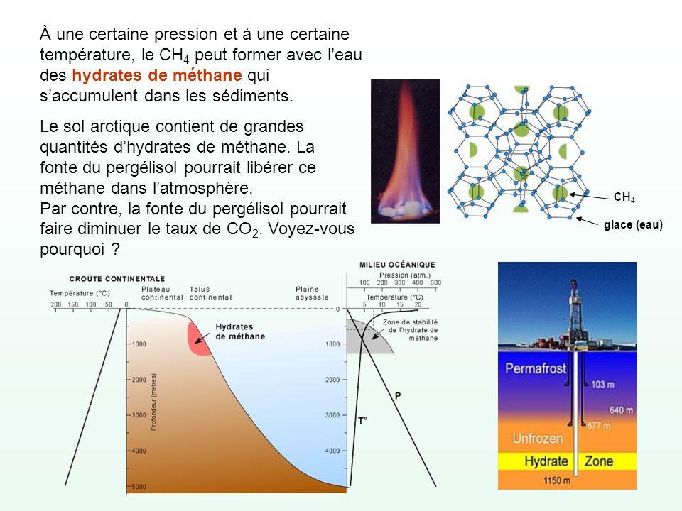 À une certaine pression et à une certaine température, le CH4 peut former avec l'eau des hydrates de méthane qui s'accumulent dans les sédiments.