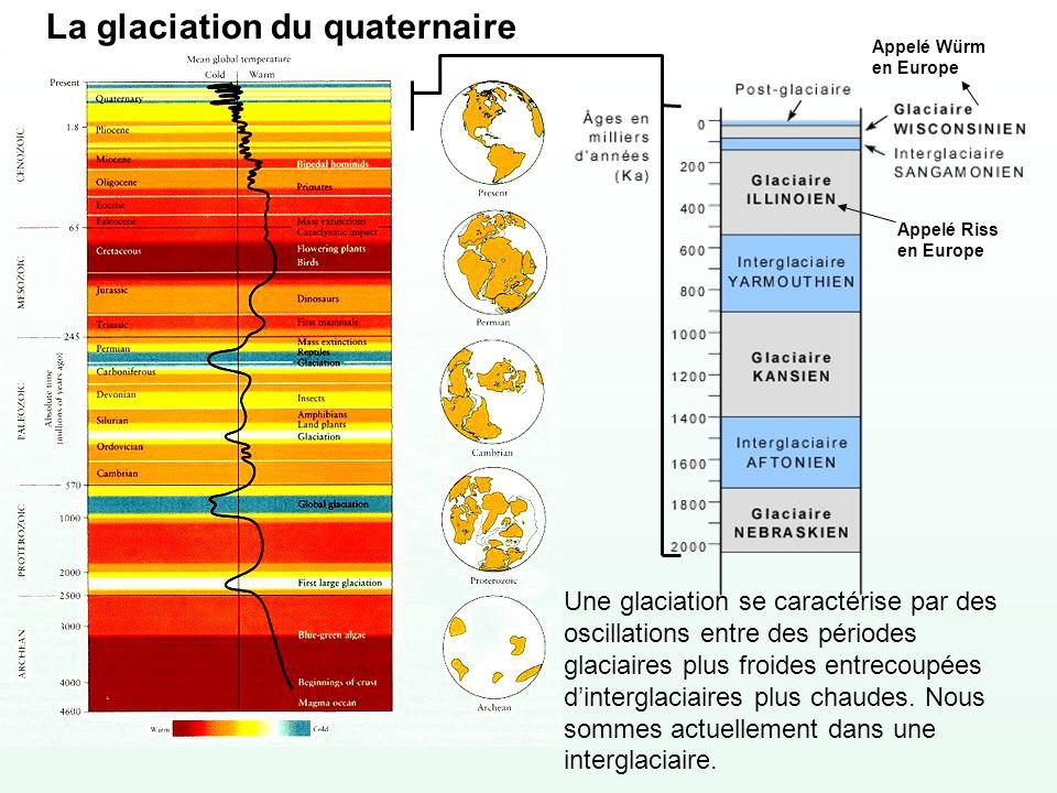 La glaciation du quaternaire