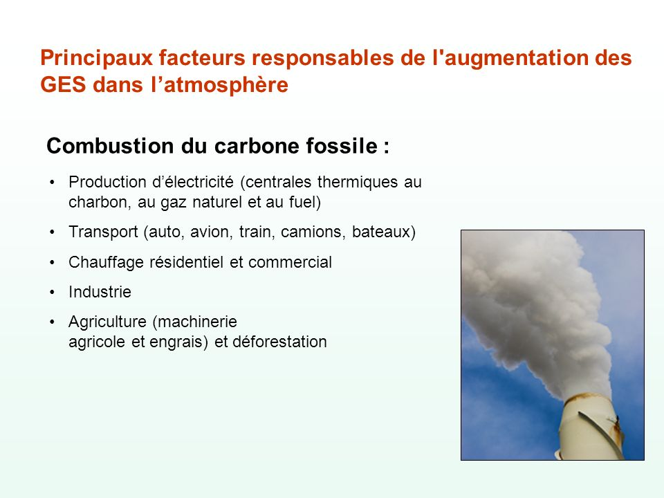 Combustion du carbone fossile :