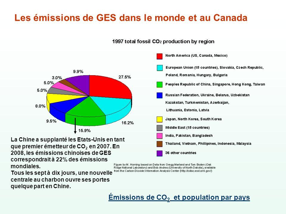Les émissions de GES dans le monde et au Canada