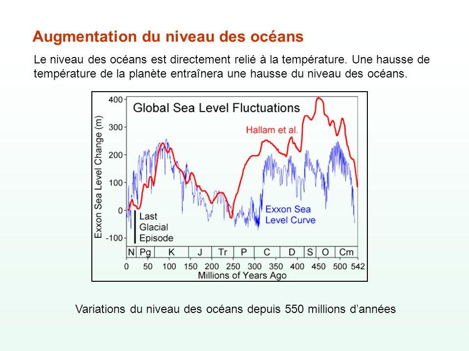 Augmentation du niveau des océans